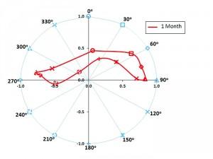 Figure 6b.